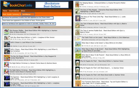 IBookstore-bookcharts